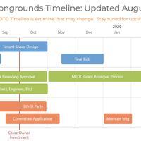 1566310178 draft timeline 8.19.19